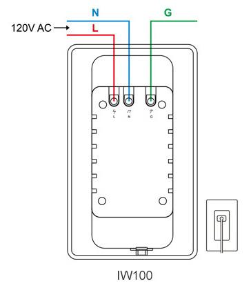 Sonoff IW100: wiring