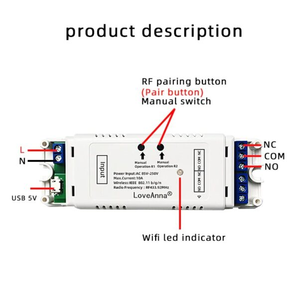 LoveAnna 2CH WiFi Switch: description of parts