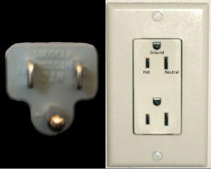 Type B plug & socket